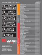 VAC-CON COMBINATION SPECS